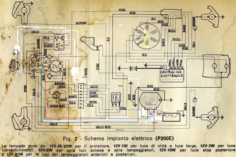 Schema Elettrico Per Luci Psichedeliche : Px pe pre arcobaleno trasformare impianto elettrico in cc