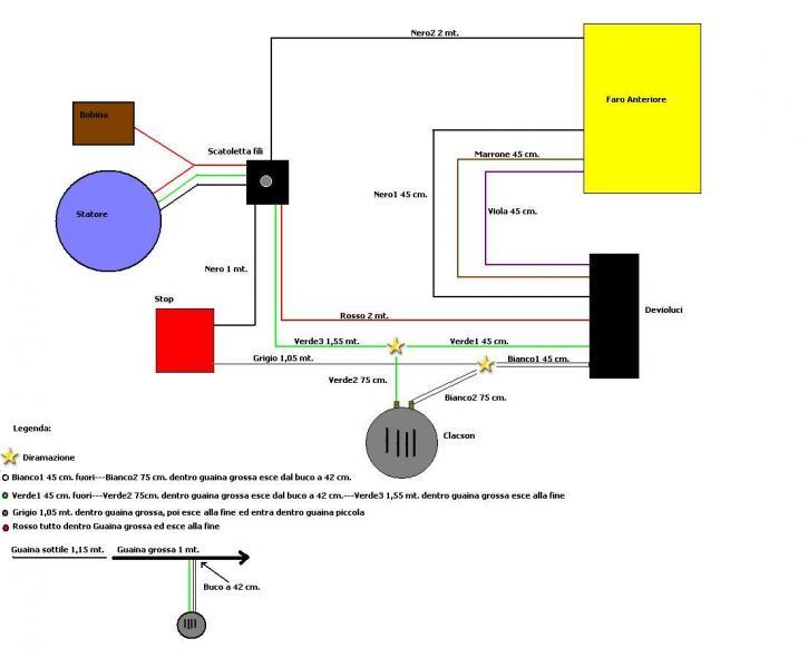 Schema Impianto Elettrico Per Vespa 50 Special : Schema impianto elettrico per vespa special schemi