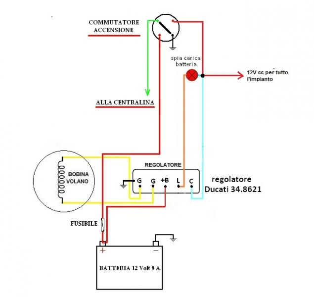 Schema Elettrico Ape 50 : Schema elettrico ape bifaro tecnica piaggio ac