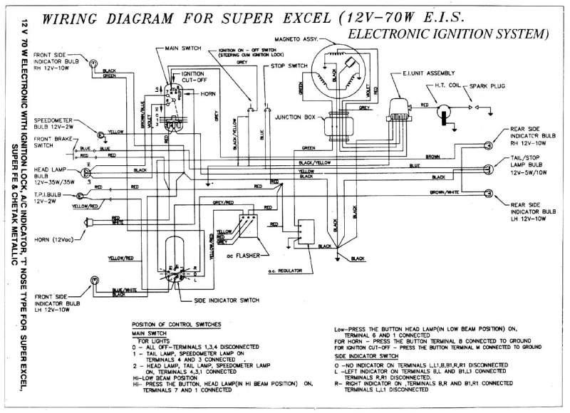Bajaj_Super_Excel.jpg