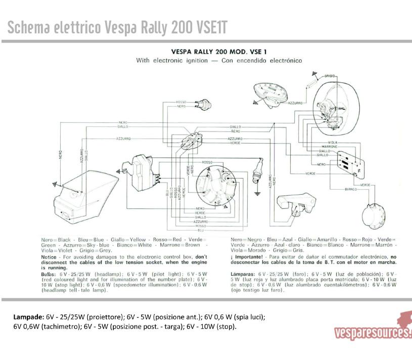 Risultato immagini per schema rally 200