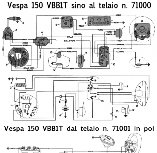 Impianto Elettrico Vespa Pk Xl : Impianti elettrici vesparesources