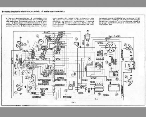 Schema Elettrico Vespa Px 125 : Schema elettrico vespa px impianto