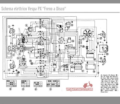Schema Elettrico Liberty 125 : Schema elettrico vespa px freno a disco impianti