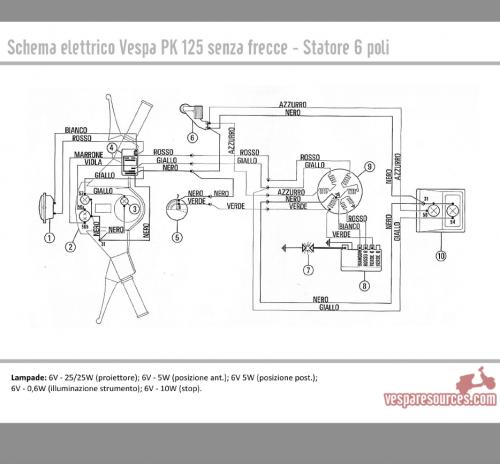 Schema Elettrico Liberty 125 : Schema elettrico vespa pk senza frecce impianti