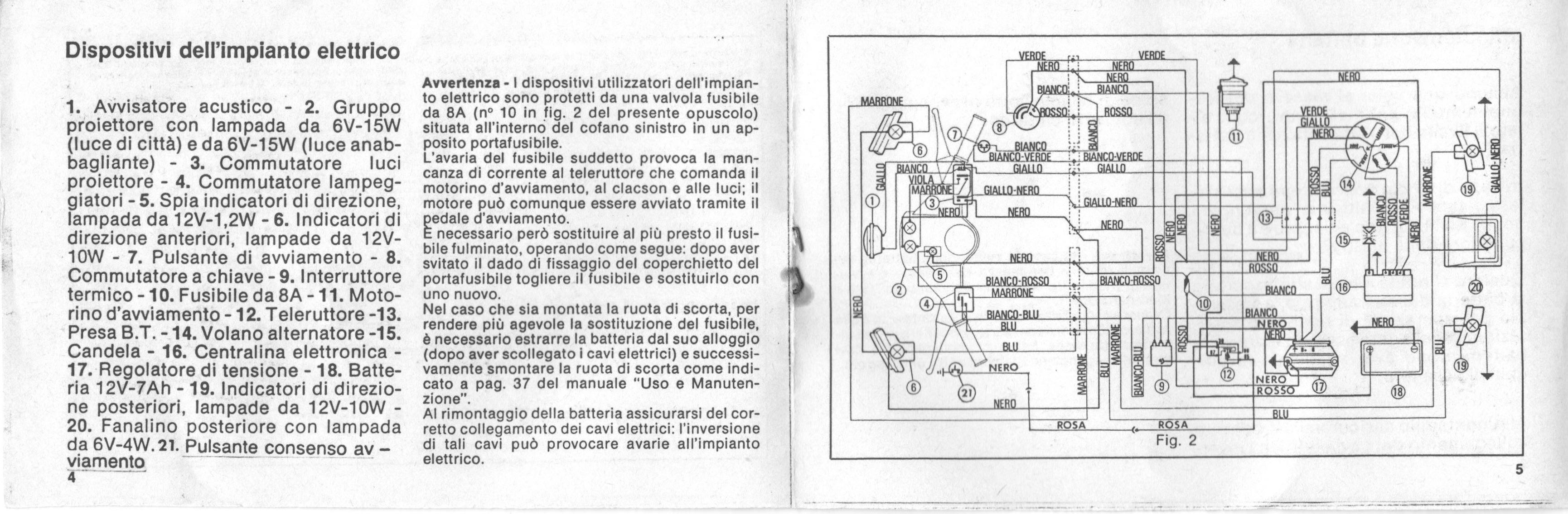 Schema Elettrico Et3 : Info impianto elettrico pk s pagina officina smallframe