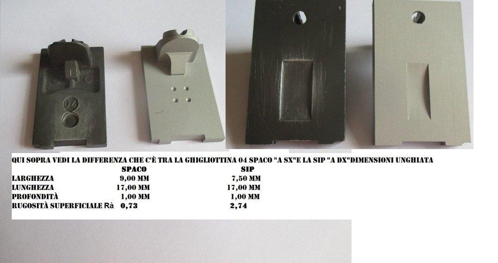 Ghigliottina Sip 4.0 vs spaco n° 4 Kat.jpg